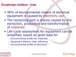 ecodesign toolbox how