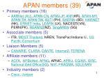 apan members 39