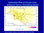 estimated risk of cancer from airborne toxics excluding diesel