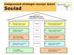 integrovan strategie rozvoje zem soulad