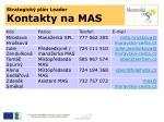 strategick pl n leader kontakty na mas