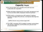 capacity people