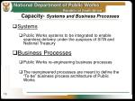 capacity systems and business processes