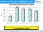 german solar capacity is small wdg rooftops