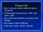 prices fall2