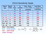evla sensitivity goals