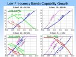 low frequency bands capability growth