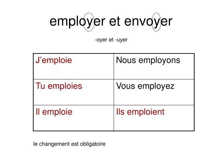 conditional french essayer A writing mat on the conditional, useful for controlled assessment.