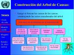 construcci n del arbol de causas1