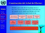 construcci n del arbol de efectos2