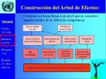 construcci n del arbol de efectos3