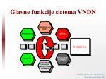 glavne funkcije sistema vndn