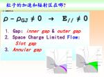 1 gap inner gap outer gap 2 space charge limited flow slot gap 3 annular gap