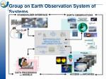 group on earth observation system of systems