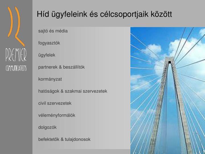 Híd ügyfeleink és célcsoportjaik között