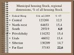 municipal housing stock regional dimensions of all housing stock