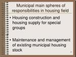 municipal main spheres of responsibilities in housing field