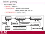 detector geometry