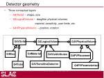 detector geometry1