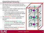 geometrical hierarchy