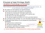 principle of least privilege polp risikobasierte entscheidungen sind erforderlich