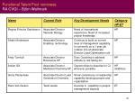 functional talent pool nominees ra cvgi bj rn wallmark