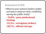 assessment of s cs