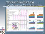 depicting electricity load adjust season time of day splits