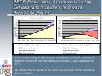 redp penetration of improved cooling devices and insulation in croatia residential sector