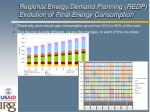 regional energy demand planning redp evolution of final energy consumption