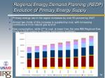 regional energy demand planning redp evolution of primary energy supply