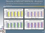 results of neeap markal analysis residential sector change in energy consumption for measures