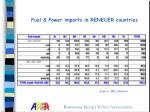 fuel power imports in reneuer countries