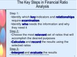 the key steps in financial ratio analysis