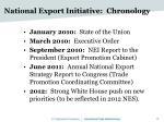 national export initiative chronology
