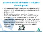 sectores de talla mundial industria de autopartes