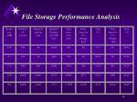 file storage performance analysis