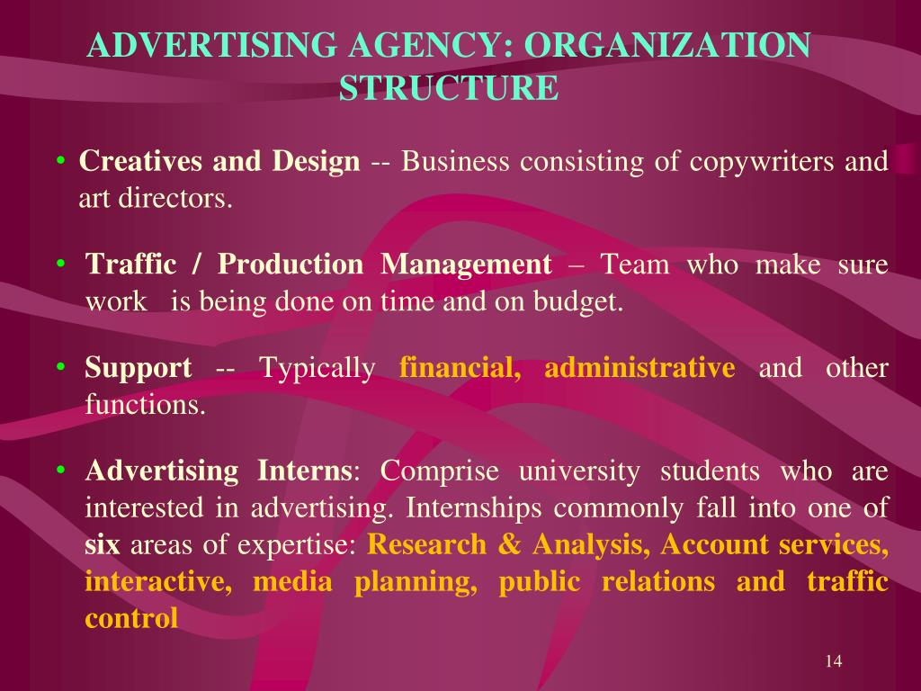 PPT - Advertising MANAGEMENT PowerPoint Presentation - ID:3911302