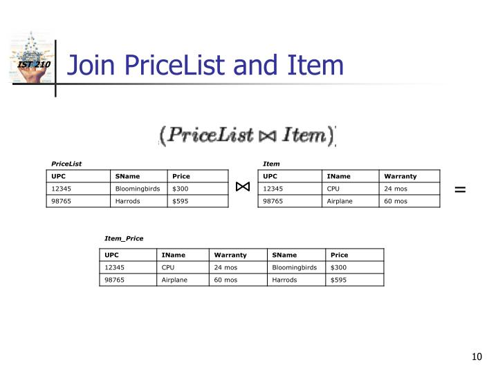 Join PriceList and Item
