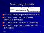 advertising elasticity