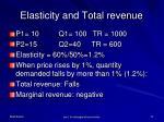 elasticity and total revenue2