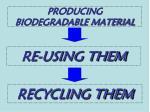 producing biodegradable material