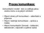 proces komunikace