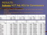results indexes not adj adj for commissions