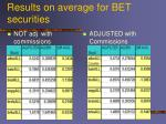 results on average for bet securities