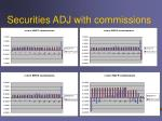 securities adj with commissions