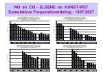 no en co elsene en kunst wet cumulatieve frequentieverdeling 1987 2007