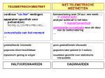 telemetrisch meetnet