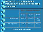 results 2 no association between a1 allele and the drug response