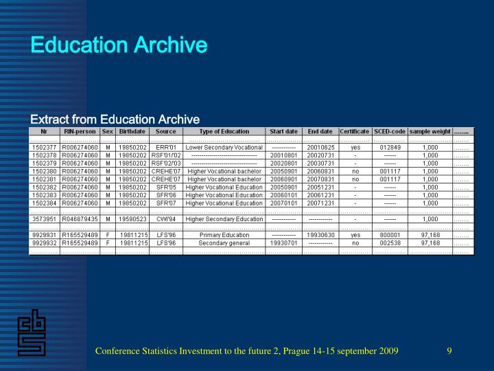 Education Archive